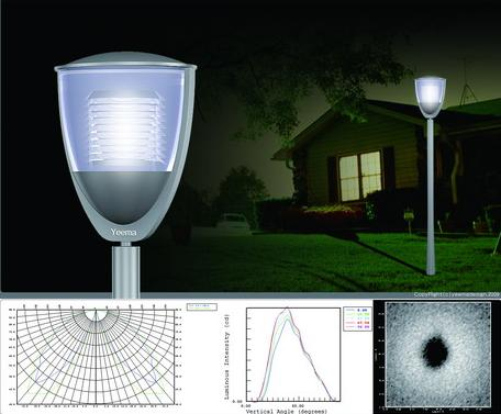 The most perfect design of garden light - yeema-08GL