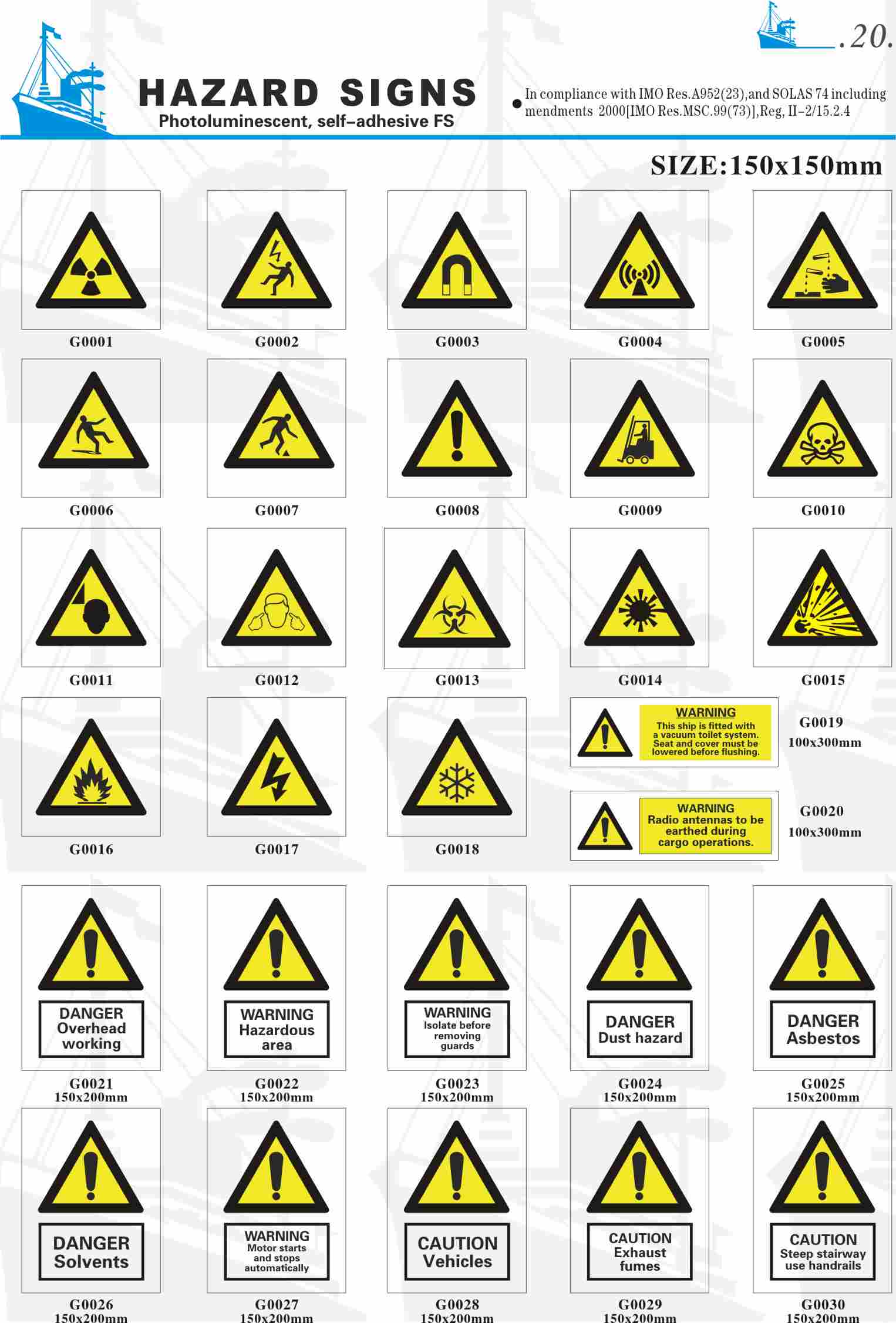 Industrial Safety Signs And Symbols Industrifo