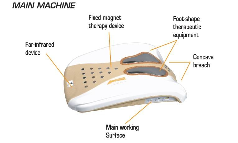 Home Waist Relief Massager - (KP200310)