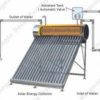 Large picture Pressure Solar Water Heater, Solar Collector