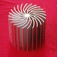Large picture LED heat sink SF-13