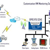 Large picture GPRS Data Acquisition Unit