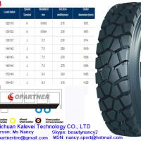 Large picture Tyre