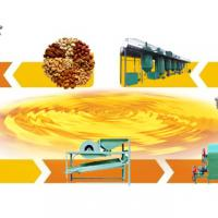 Large picture oil production line