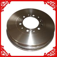 Large picture brake drum