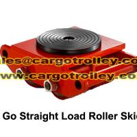 Large picture Roller dolly details and price list