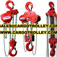 Chain hoists details and manual instruction